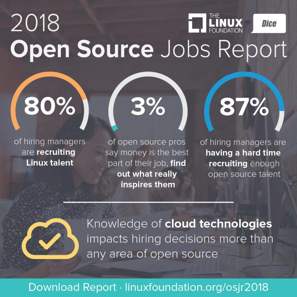 Open Source Jobs Report 2018 Infographic